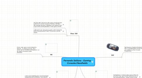 Mind Map: Fernanda Saldana - GamingConsoles/Handhelds