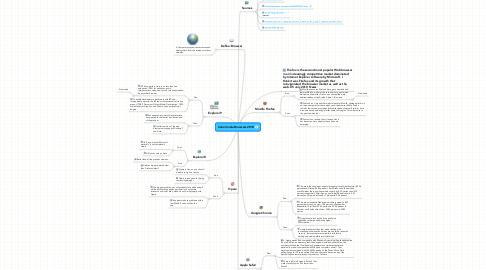 Mind Map: Celia Varela Browsers 2010