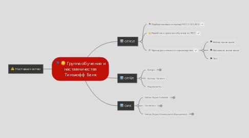 Mind Map: Группа обучения и наставничества Тинькофф Банк