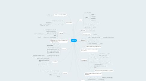 Mind Map: Themen