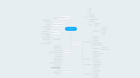 Mind Map: mail.google.com