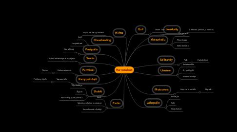 Mind Map: Harrastukset