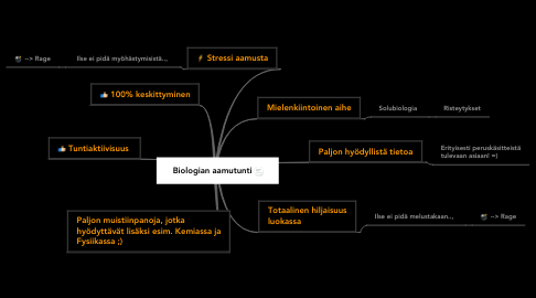 Mind Map: Biologian aamutunti