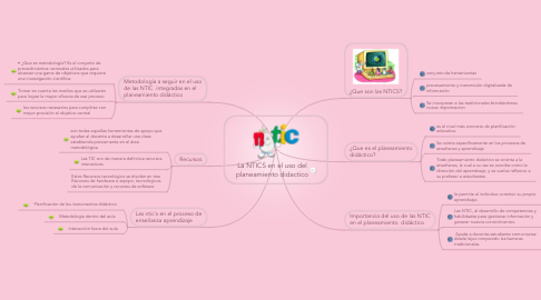 Mind Map: La NTICS en el uso del planeamiento didactico