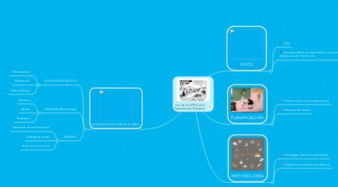 Mind Map: Uso de las NTICS en el Planeamiento Didáctico.