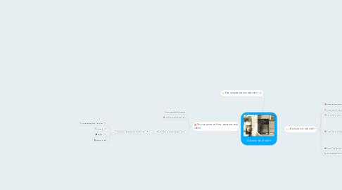 Mind Map: Школьный сайт
