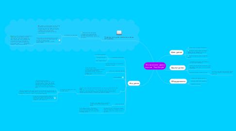 "Mind Map: План-конспект урока по теме ""Past Simple"""