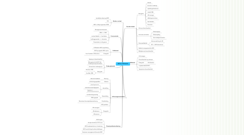 Mind Map: BKO in TUD-beleid