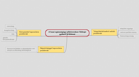 Mind Map: A hazai egészségügyi ellátórendszer földrajzi gyökerű problémái
