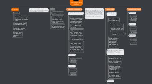 Mind Map: Frankenstein Literary Analysis