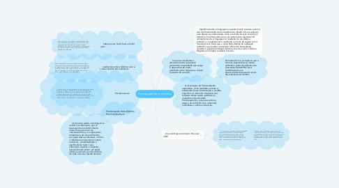 Mind Map: Psicoterapia Sócio-Histórica