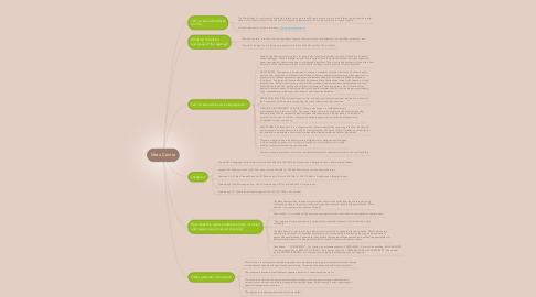 Mind Map: Meta Centre
