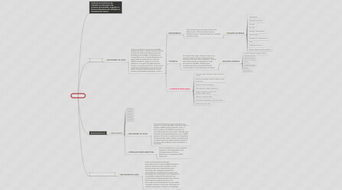 Mind Map: SEDATIVOS