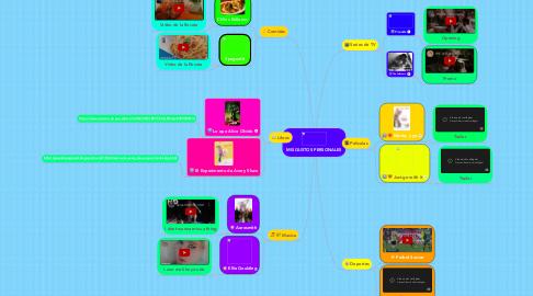 Mind Map: MIS GUSTOS PERSONALES