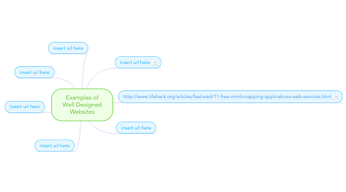 Mind Map: Examples of Well Designed Websites