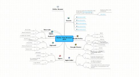 Mind Map: Maritza Perez Browsers 2010