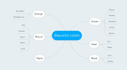Mind Map: Beautiful colors