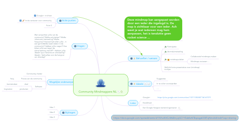 Mind Map: Community Mindmappers NL