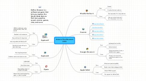 Mind Map: Antonio Diaz Browsers2010