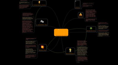 """Mind Map: """"Непараметрические критерии"""""""