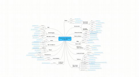 Mind Map: Herramientas colaborativas en educación
