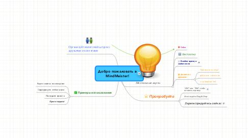 Mind Map: Добро пожаловать в MindMeister!