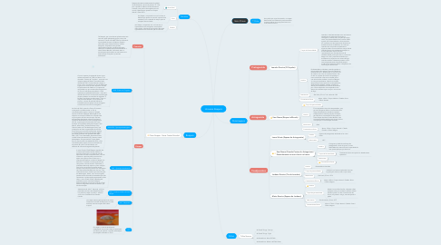 Mind Map: Universo Reapers