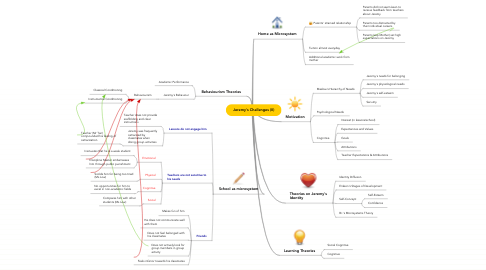 Mind Map: Jeremy's Challenges (II)