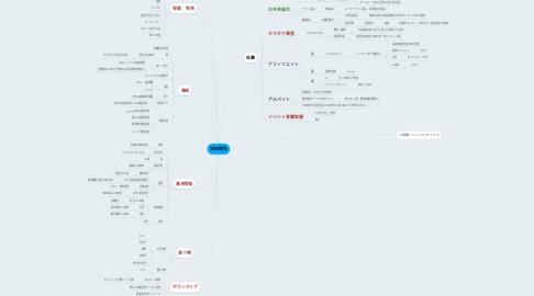 Mind Map: 淡地和弘