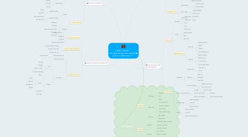 Mind Map: L'EDD à l'école : Pourquoi ne pas commencer par un cartable sain ?
