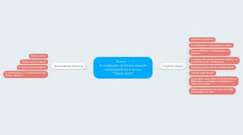 """Mind Map: Roteiro 1 A construção do Direito privado contemporâneo e da sua """"Teoria Geral"""""""