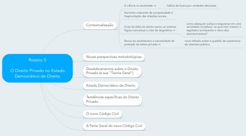 Mind Map: Roteiro 5  O Direito Privado no Estado Democrático de Direito