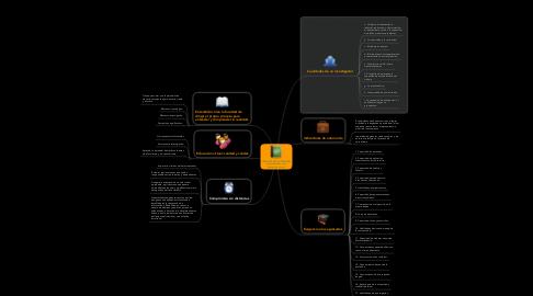Mind Map: APRENDIZAJE AUTÓNOMO (eje articulador de la educación virtual)