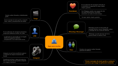 Mind Map: Apps para moviles