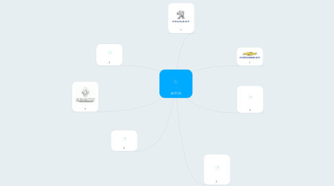 Mind Map: AUTOS
