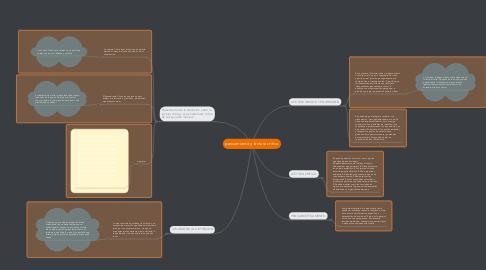 Mind Map: pensamiento y lectura critica
