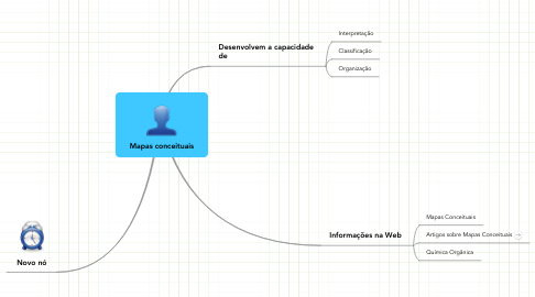 Mind Map: Mapas conceituais