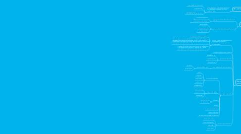 Mind Map: Сущность и назначение метрологии