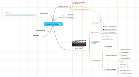 Mind Map: Mit første mind map