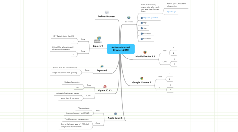 Mind Map: Adrienne Marshall Browsers 2010