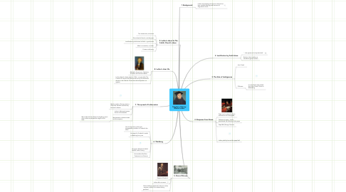 Mind Map: People in History: Martin Luther