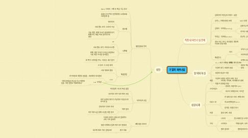 Mind Map: 기업의 파트너십