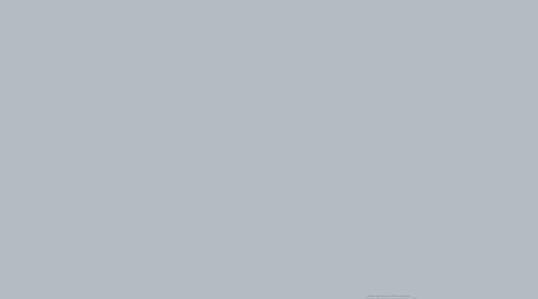 Mind Map: TrendKey. ЦА 2016