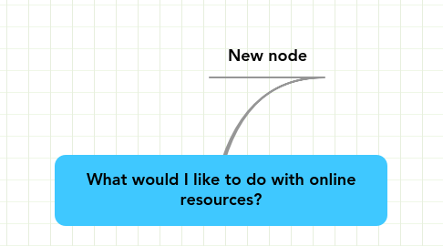 Mind Map: What would I like to do with online resources?