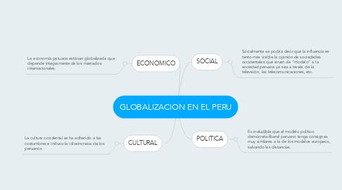 Mind Map: GLOBALIZACION EN EL PERU
