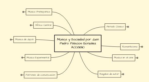 Mind Map: Música y Sociedad por Juan Pedro Palacios Gonzalez A00818110