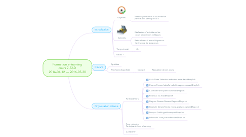 Mind Map: Formation e-learning cours 7-EAD 2016-04-12 — 2016-05-30
