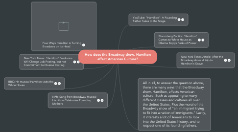 Mind Map: How does the Broadway show, Hamilton affect American Culture?