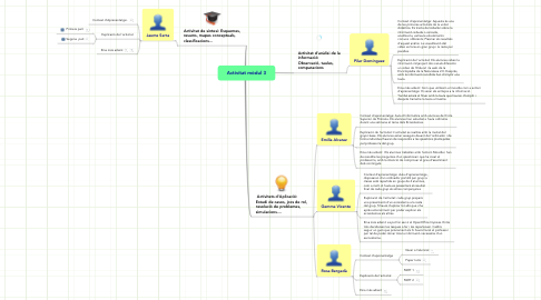 Mind Map: Activitat mòdul 3