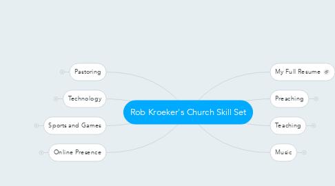 Mind Map: Rob Kroeker's Church Skill Set